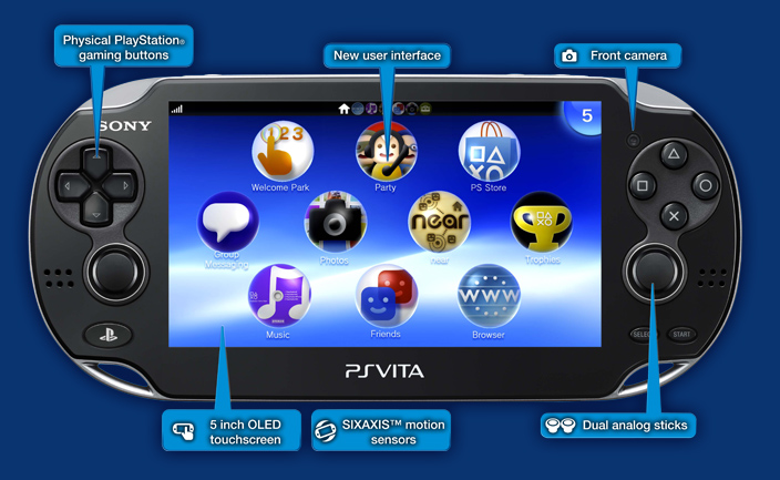 hook up ps vita to pc Learn how to connect your smartphone or tablet to the  you'll just need to go into the ps vita connection  top this off with remote play on your vita, pc,.